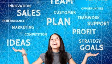 Marketing and Advertising Strategies
